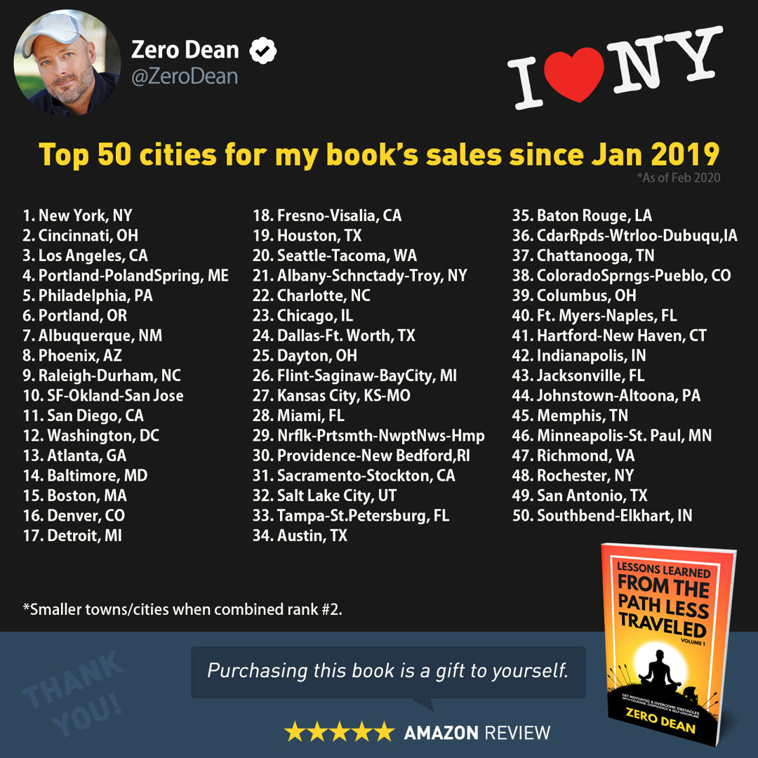 My book's sales by city